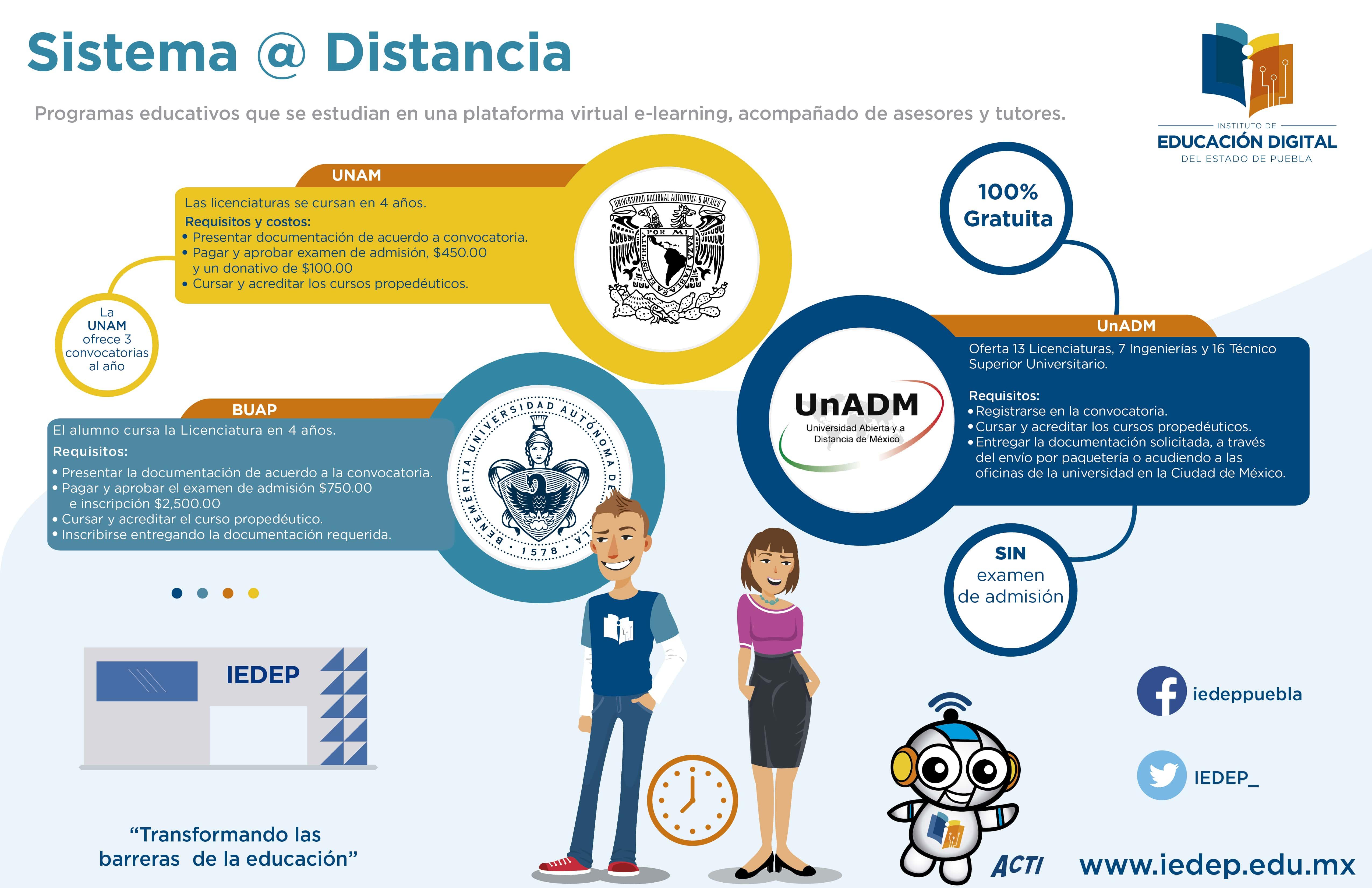 Sistema @ Distancia