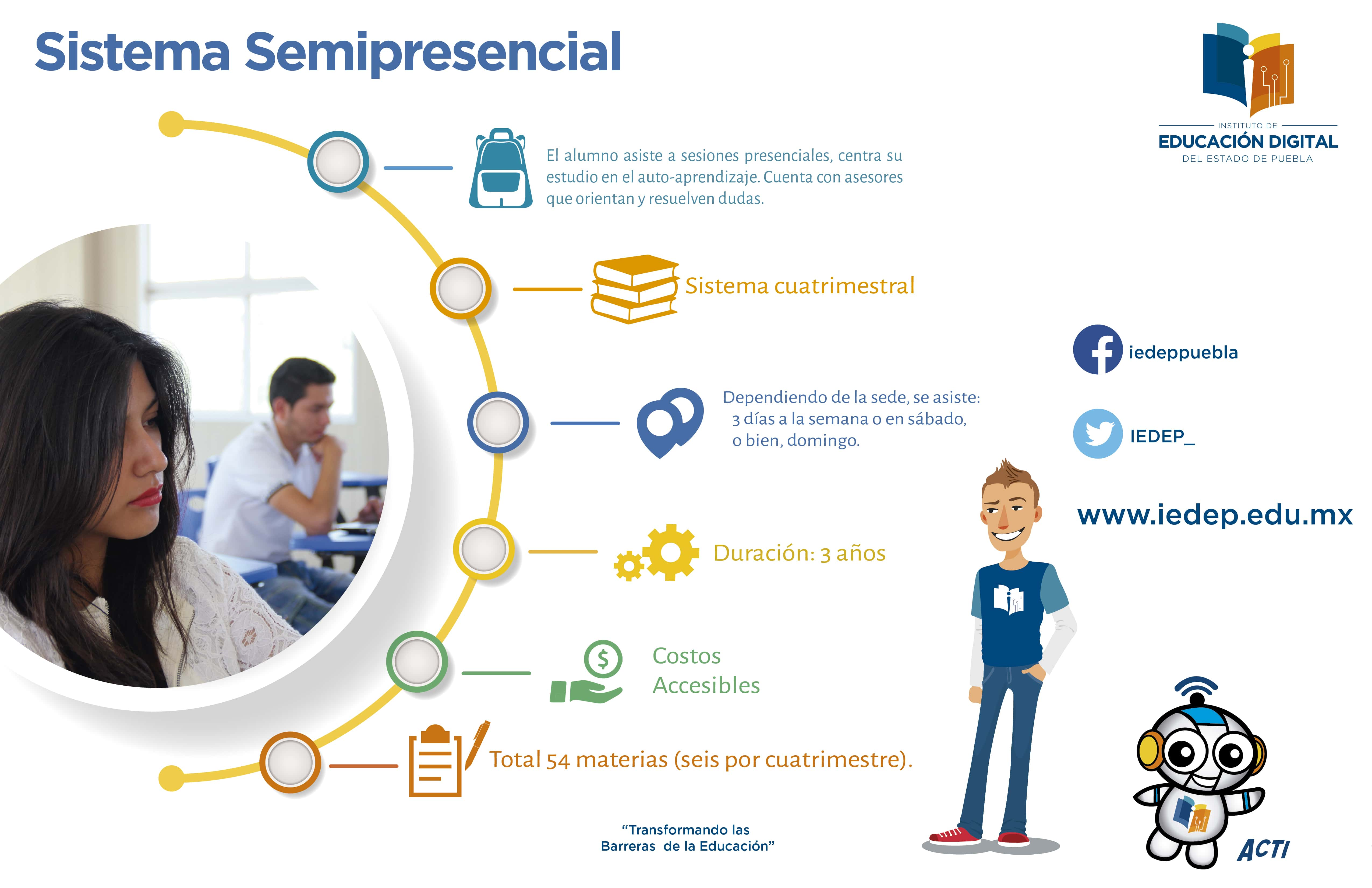 Sistema Semipresencial